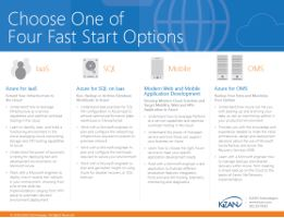 Azure PoC Faststart Options from KiZAN