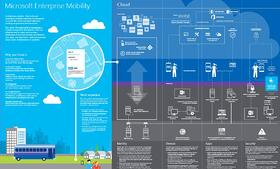 Microsoft EMS Inforgraphic Download KiZAN