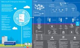 Microsoft EMS Inforgraphic Download KiZAN