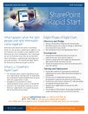 KiZAN SharePoint Rapid Start Offer