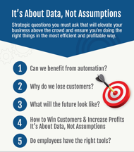 It's About Data eBook Infographic