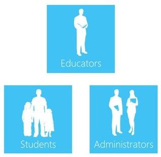 KiZAN Skype for Business for Education